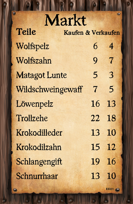 (Markt Karte 1)  Teile  Kaufen & Verkaufen  Wolfspelz Wolfszahn Matagot Lunte Wildschweingewaff Löwenpelz Trollzehe Krokodilleder Krokodilzahn Schlangengift Schnurrhaar