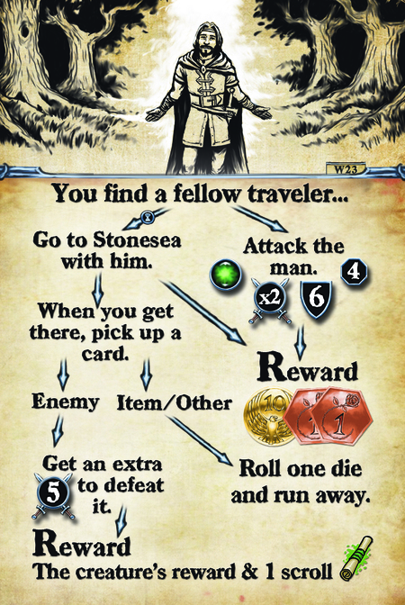 You find a fellow traveler…  Go to Stonesea with him.			 When you get there, pick up a card.		 Enemy		Item/Other Roll one die and run away. Get an extra (A. 5) to defeat it.	 Reward: The creature's reward and 1 scroll  Attack the man. Reward